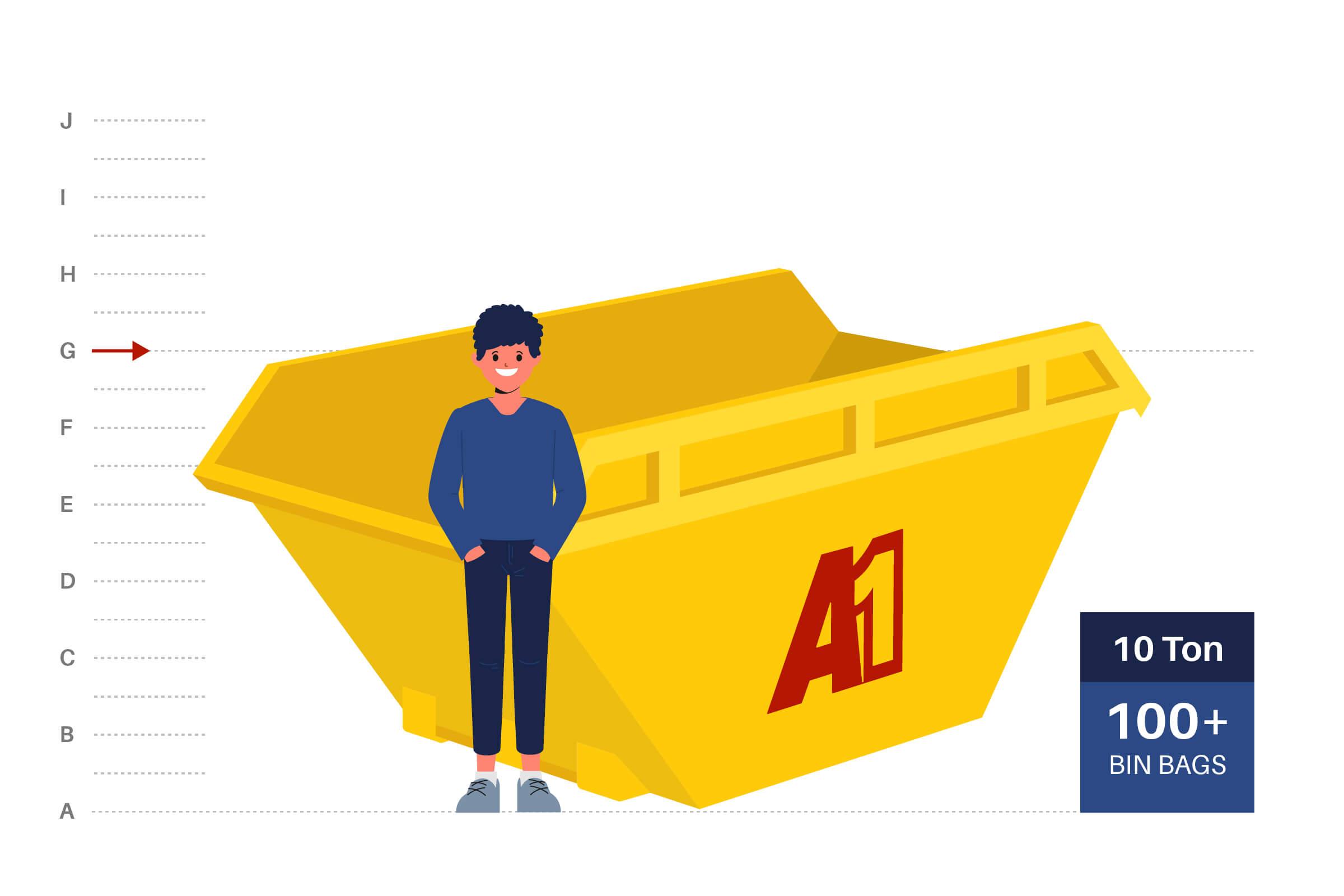 a1skip-hire-10ton-100bags