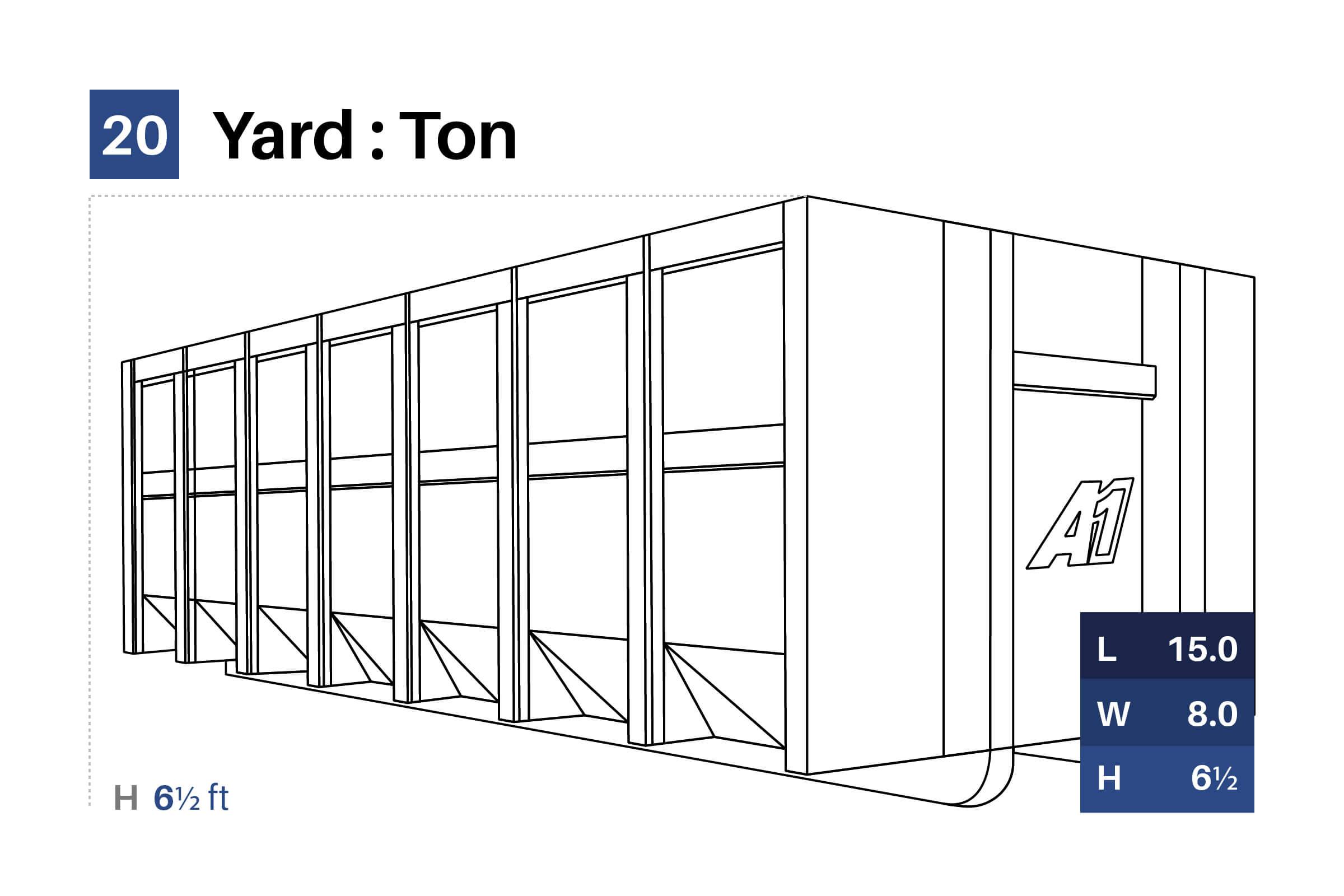 a1skip-hire-20yard