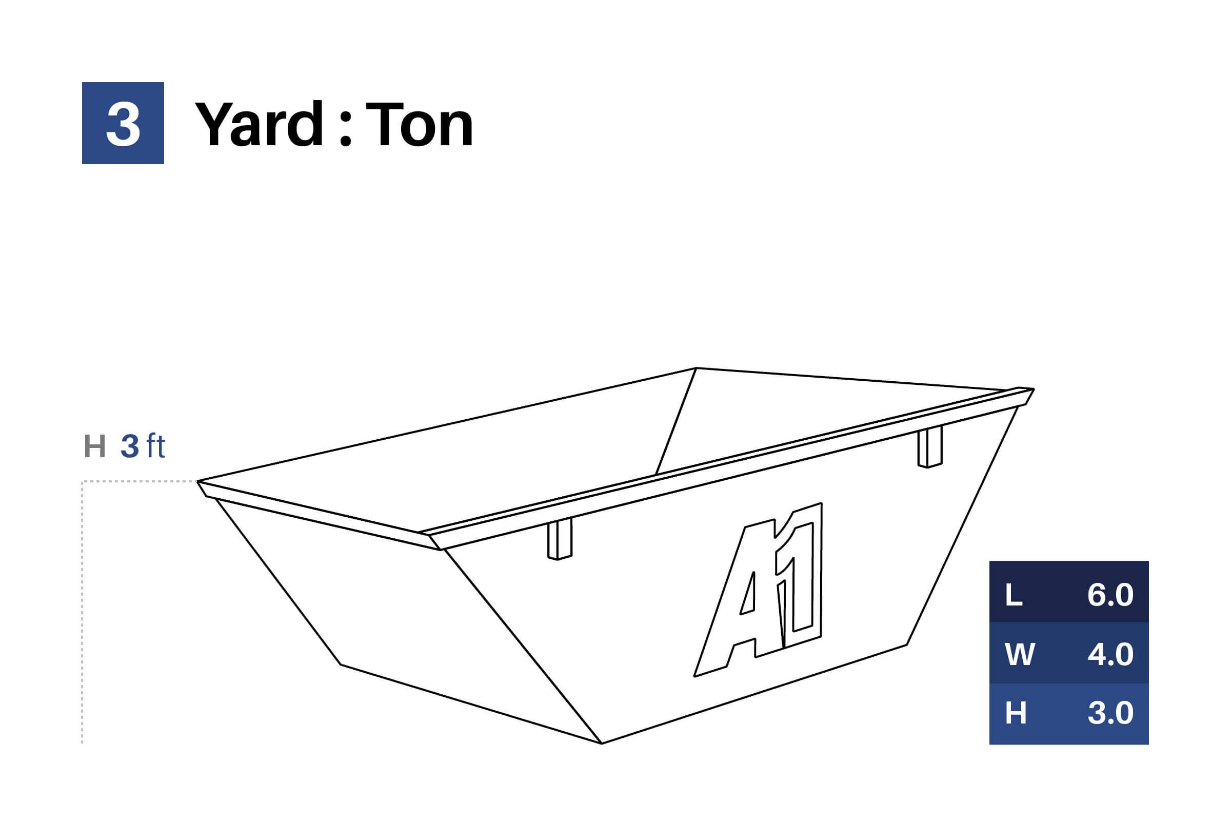 a1skip-hire-3yard