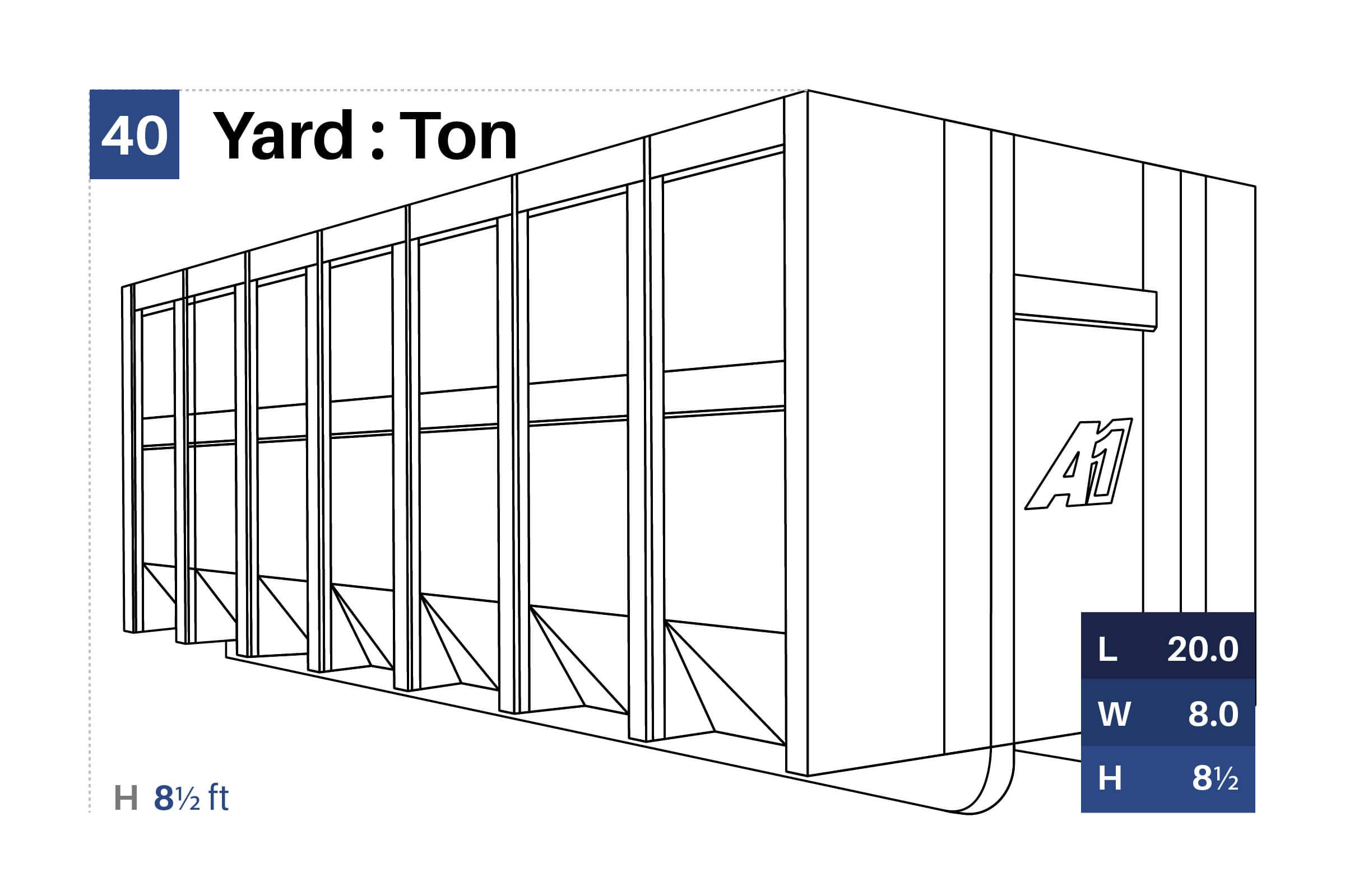 a1skip-hire-40yard