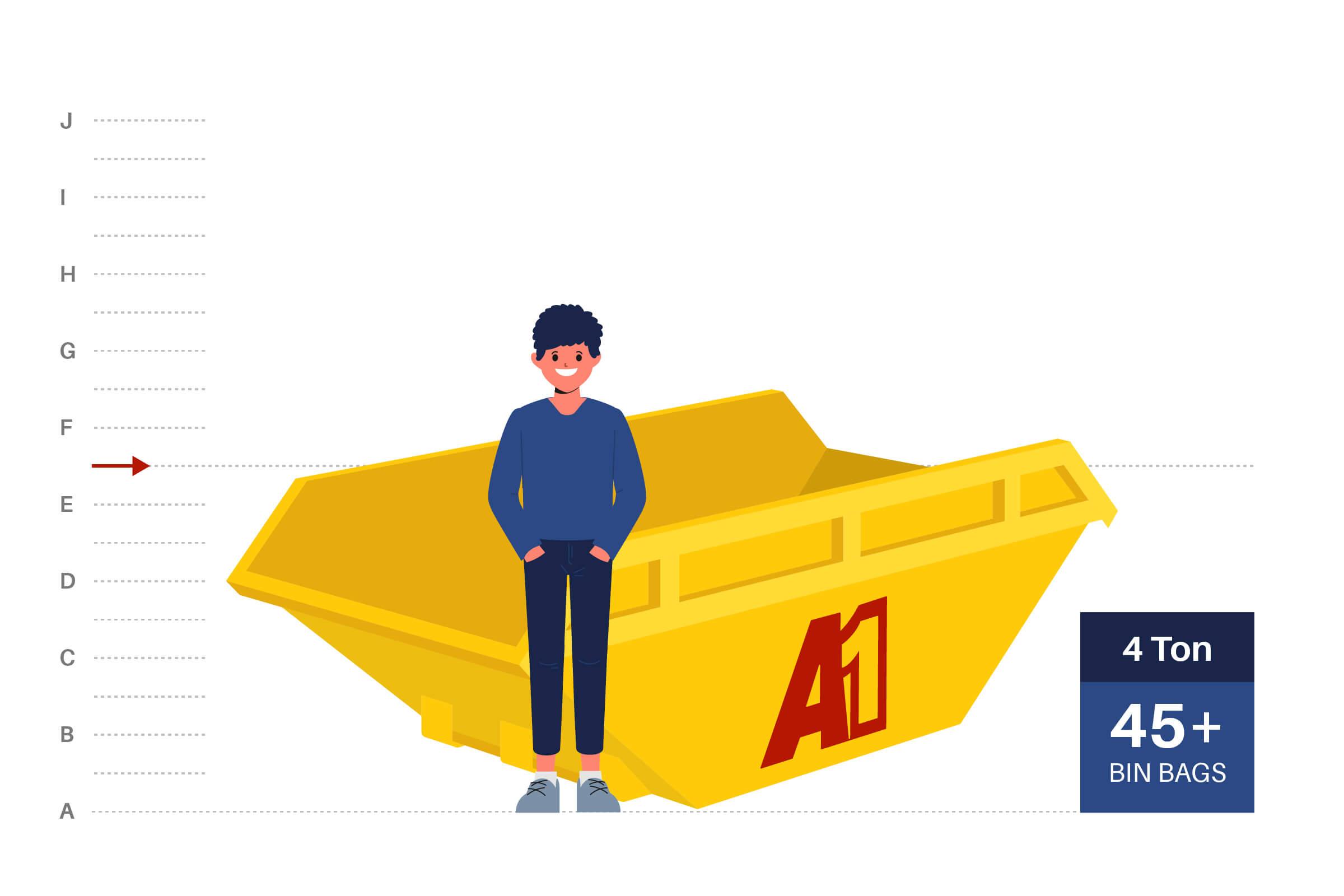 a1skip-hire-4ton-45bags