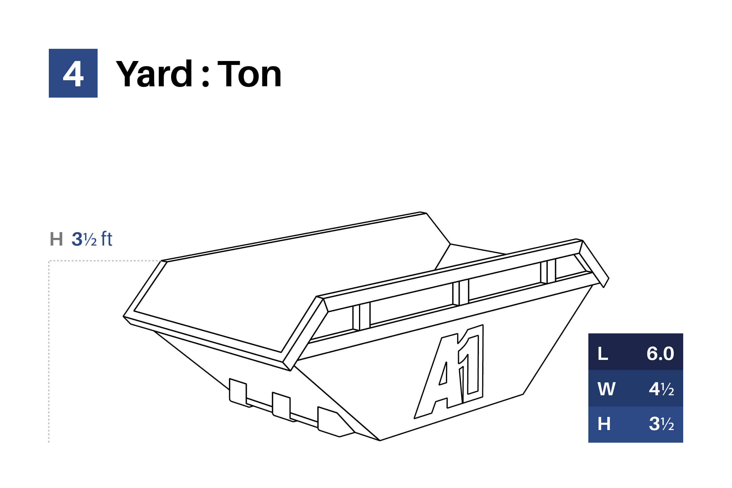 a1skip-hire-4yard