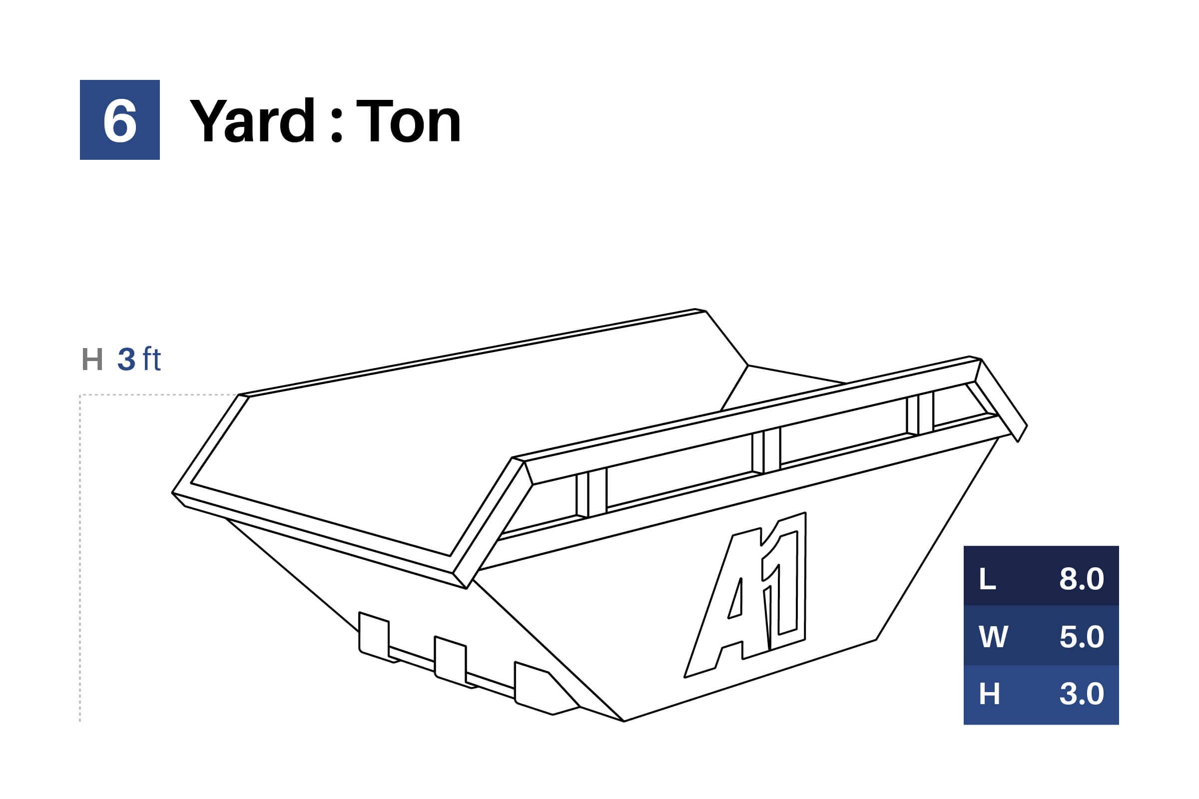 a1skip-hire-6yard